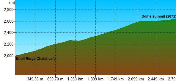 Ruapehu, Mt-2d.jpg