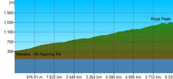 Roys Peak-2d.jpg