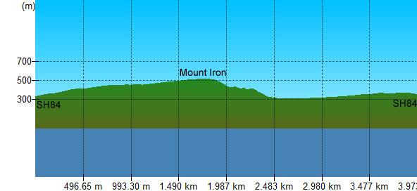 Iron, Mt-2d.jpg