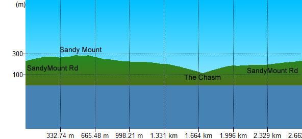 Sandymount-2d.jpg