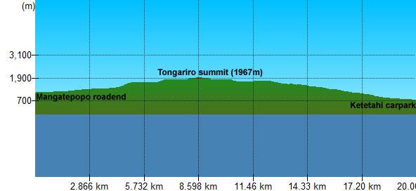 Tongariro, Mt-2d.jpg