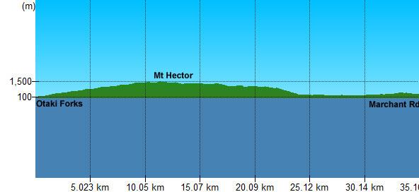 Hector, Mt-2d.jpg