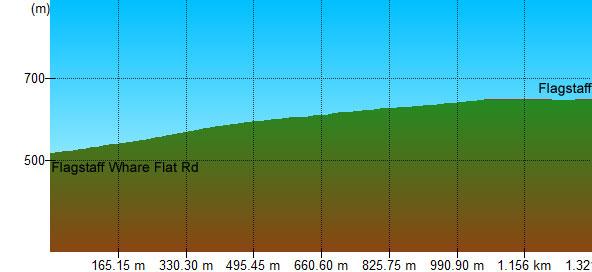 Flagstaff-2d.jpg