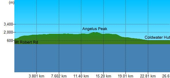 Angelus Peak-2d.jpg